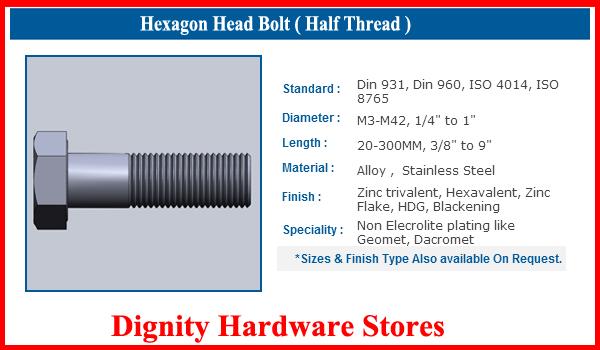 hex head bolt standards
